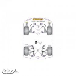 Kit Completo Silentblock Porsche 993 (1994-1998) Powerflex