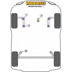 Tacos Powerflex 207 RC
